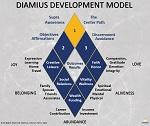 Diamius Development Model Small